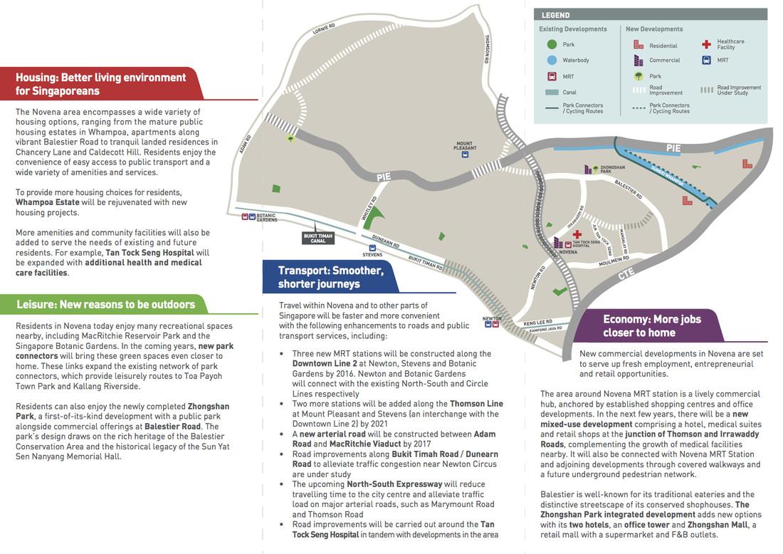 Novena-masterplan-details